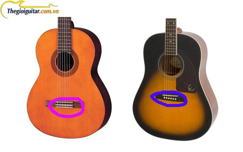 Chốt dây đàn guitar Classic và Acoustic