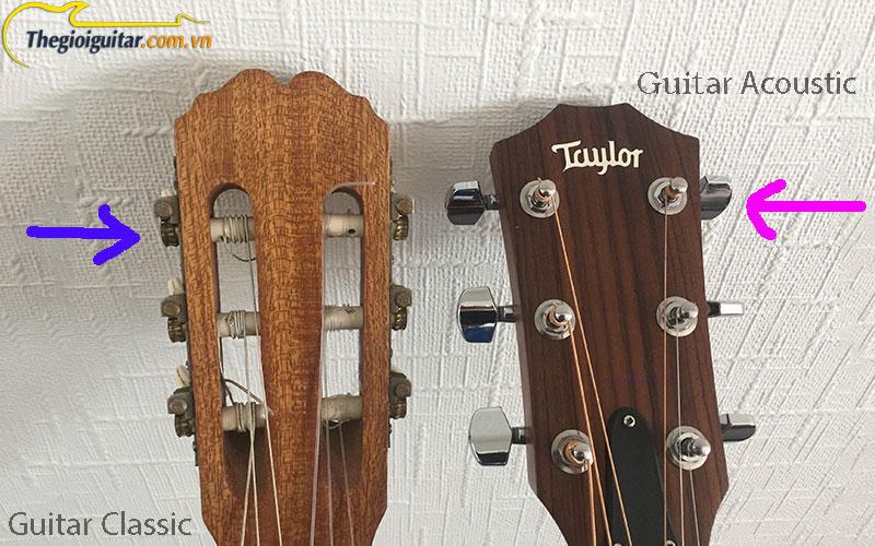 Đầu đàn guitar Classic và Acoustic