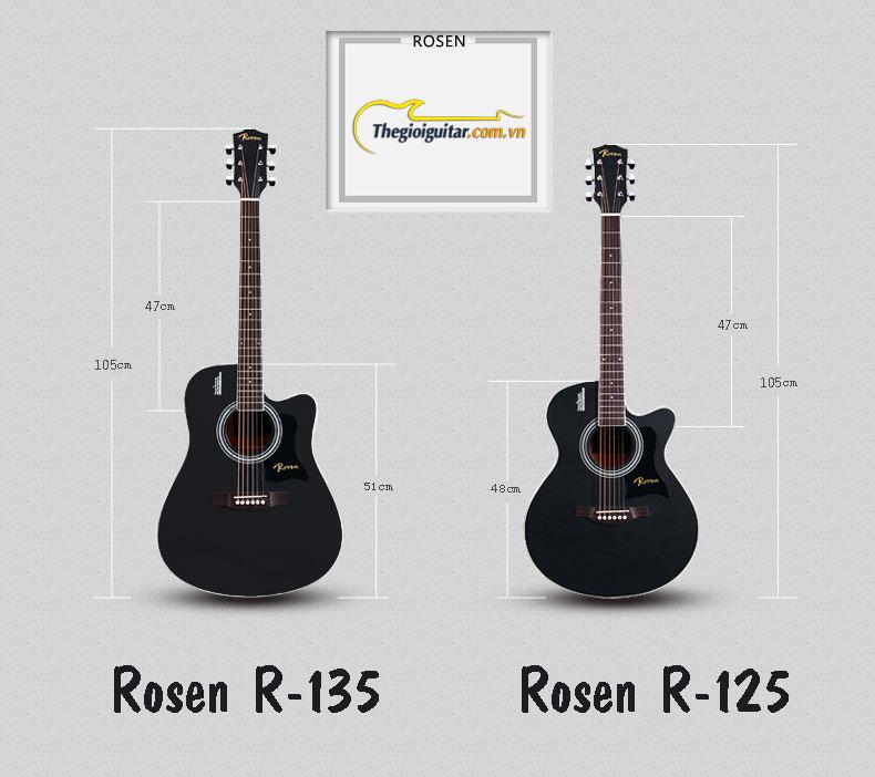 So sánh kích thước Rosen R135 và R125